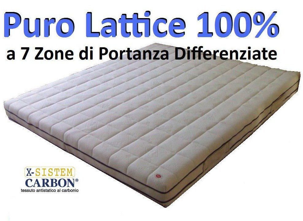 Lattice 100% -Antistatico alla Fibra di CARBONIO